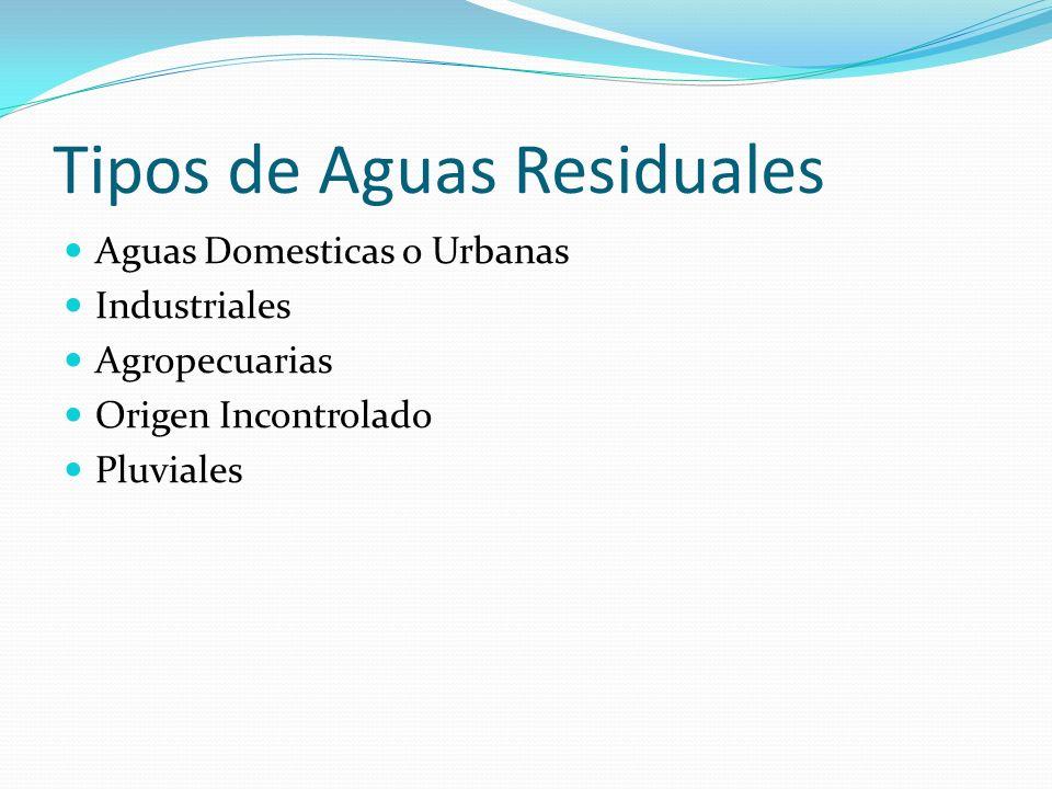 Tipos de Aguas Residuales Aguas Domesticas o Urbanas Industriales Agropecuarias Origen Incontrolado Pluviales