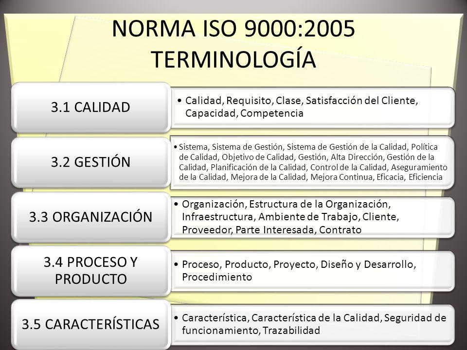 NORMA ISO 9000:2005 TERMINOLOGÍA Conformidad, No Conformidad, Defecto, Acción Preventiva, Acción Correctiva, Corrección, Reproceso, Reclasificación, Reparación, Desecho, Concesión, Permiso de desviación, Liberación 3.6 CONFORMIDAD Información, Documento, Especificación, Manual de Calidad, Plan de la Calidad, Registro 3.7 DOCUMENTACIÓN Evidencia Objetiva, Inspección, Ensayo/Prueba, Validación, Proceso de Calificación, Revisión 3.8 EXAMEN Auditoría, Programa, Criterios, Evidencia, Hallazgos, Conclusiones, Cliente, Auditado, Equipo Auditor, Experto Técnico, Plan de Auditoría, Alcance de la Auditoría, Competencia 3.9 AUDITORÍA SG para las Mediciones, Proceso de Medición, Confirmación Metrológica, Equipo de Medición, Característica Metrológica, Función Metrológica 3.10 GESTIÓN DE LA CALIDAD PARA PROCESOS DE MEDICIÓN