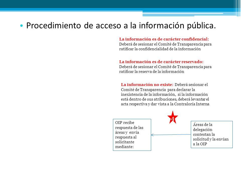 Procedimiento de acceso a la información pública. OIP recibe respuesta de las áreas y envía respuesta al solicitante mediante: Áreas de la delegación