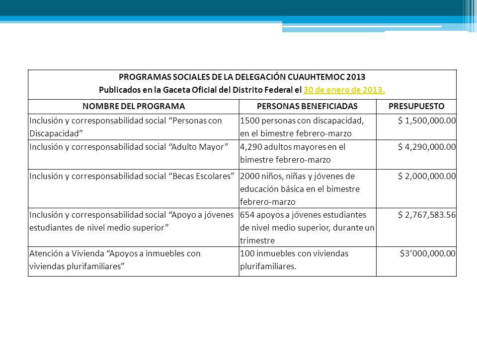 PROGRAMAS SOCIALES DE LA DELEGACIÓN CUAUHTEMOC 2013 Publicados en la Gaceta Oficial del Distrito Federal el 30 de enero de 2013.30 de enero de 2013. N