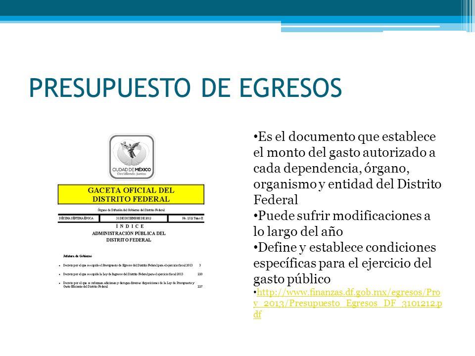 PRESUPUESTO DE EGRESOS Es el documento que establece el monto del gasto autorizado a cada dependencia, órgano, organismo y entidad del Distrito Federal Puede sufrir modificaciones a lo largo del año Define y establece condiciones específicas para el ejercicio del gasto público http://www.finanzas.df.gob.mx/egresos/Pro y_2013/Presupuesto_Egresos_DF_3101212.p df http://www.finanzas.df.gob.mx/egresos/Pro y_2013/Presupuesto_Egresos_DF_3101212.p df