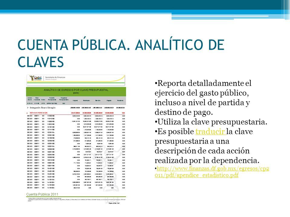CUENTA PÚBLICA. ANALÍTICO DE CLAVES Reporta detalladamente el ejercicio del gasto público, incluso a nivel de partida y destino de pago. Utiliza la cl