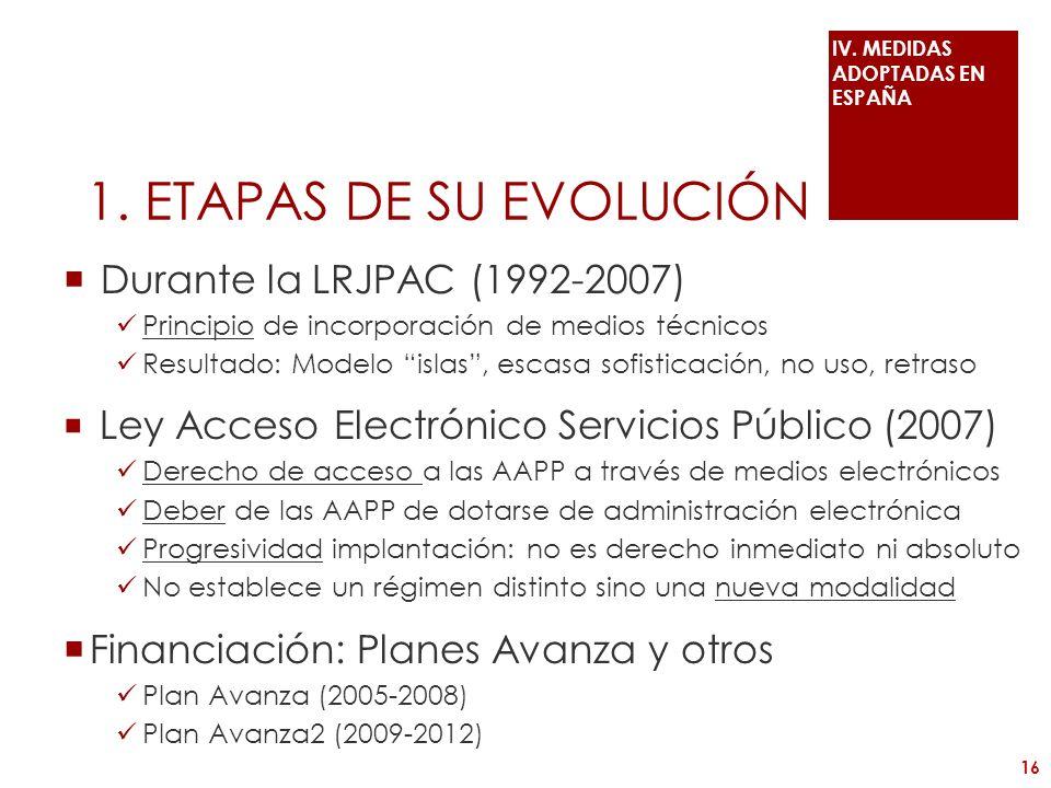 1. ETAPAS DE SU EVOLUCIÓN Durante la LRJPAC (1992-2007) Principio de incorporación de medios técnicos Resultado: Modelo islas, escasa sofisticación, n