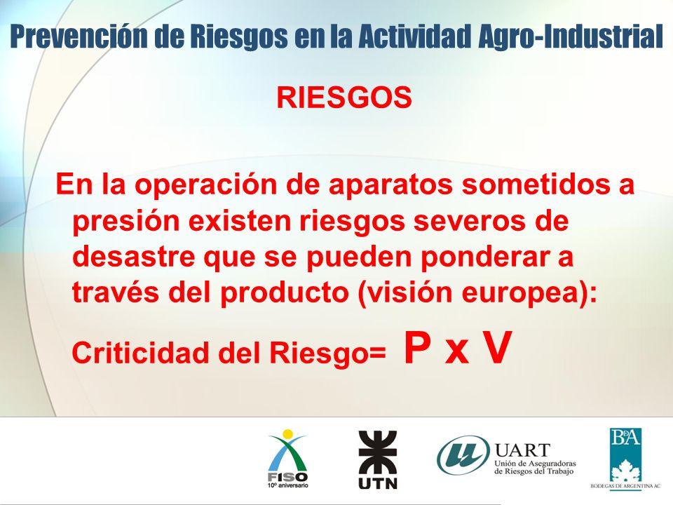 RIESGOS En la operación de aparatos sometidos a presión existen riesgos severos de desastre que se pueden ponderar a través del producto (visión europ