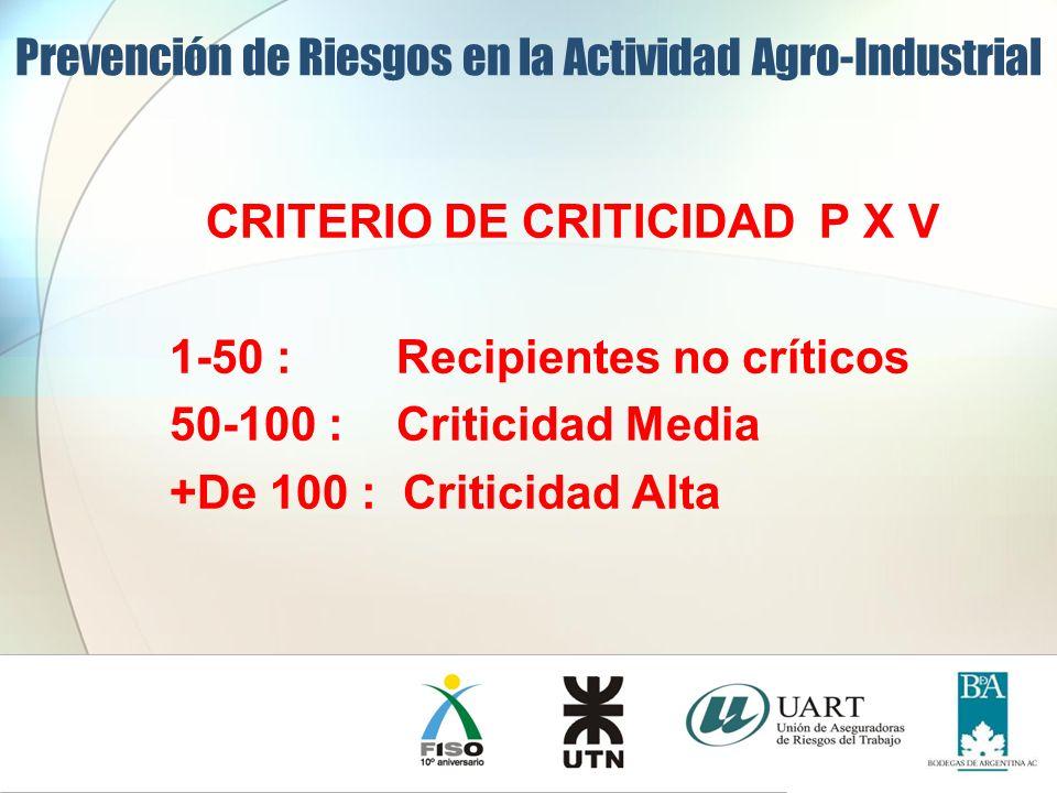 CRITERIO DE CRITICIDAD P X V 1-50 : Recipientes no críticos 50-100 : Criticidad Media +De 100 : Criticidad Alta Prevención de Riesgos en la Actividad