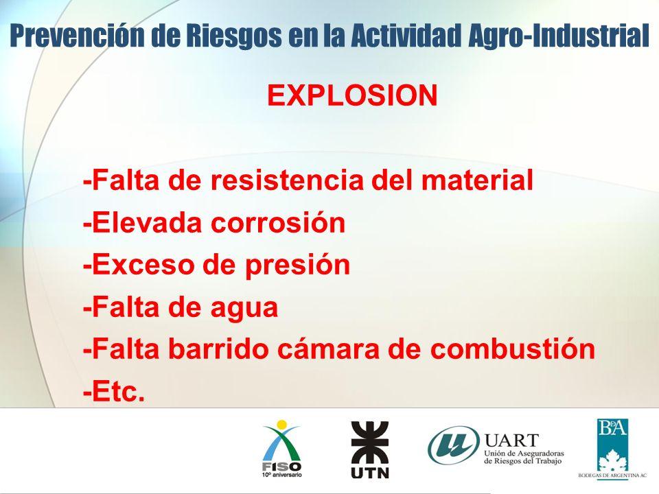 EXPLOSION -Falta de resistencia del material -Elevada corrosión -Exceso de presión -Falta de agua -Falta barrido cámara de combustión -Etc. Prevención