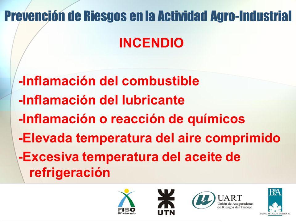 INCENDIO -Inflamación del combustible -Inflamación del lubricante -Inflamación o reacción de químicos -Elevada temperatura del aire comprimido -Excesi