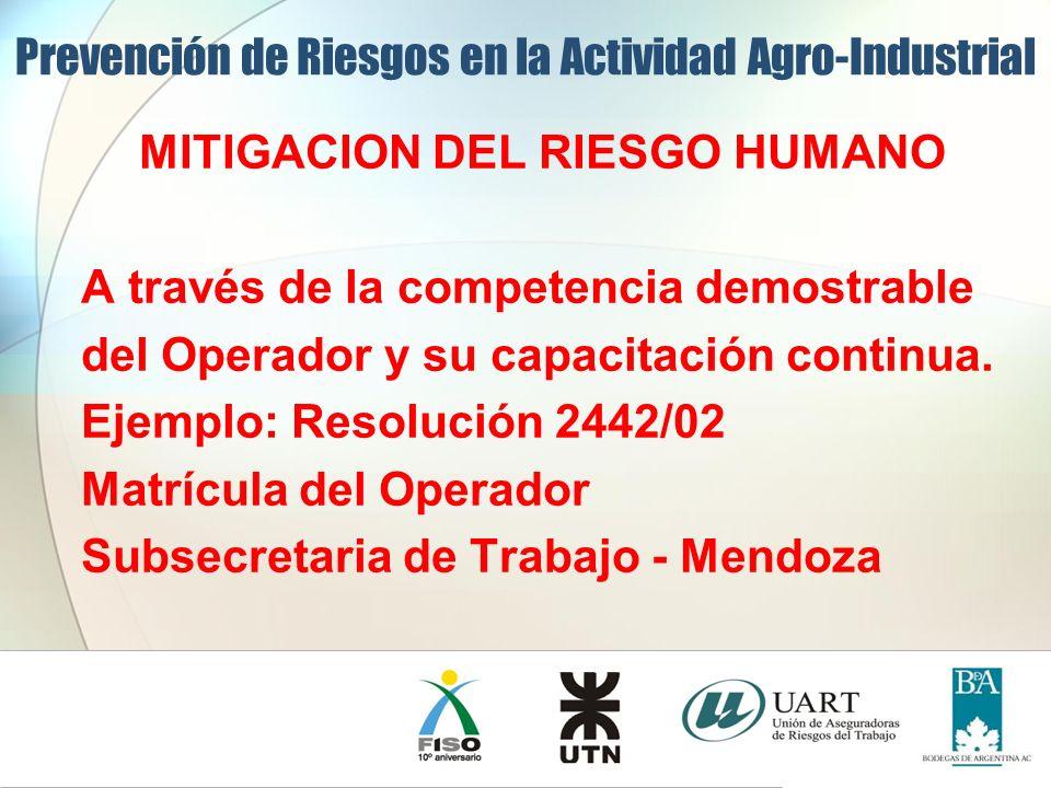 MITIGACION DEL RIESGO HUMANO A través de la competencia demostrable del Operador y su capacitación continua. Ejemplo: Resolución 2442/02 Matrícula del