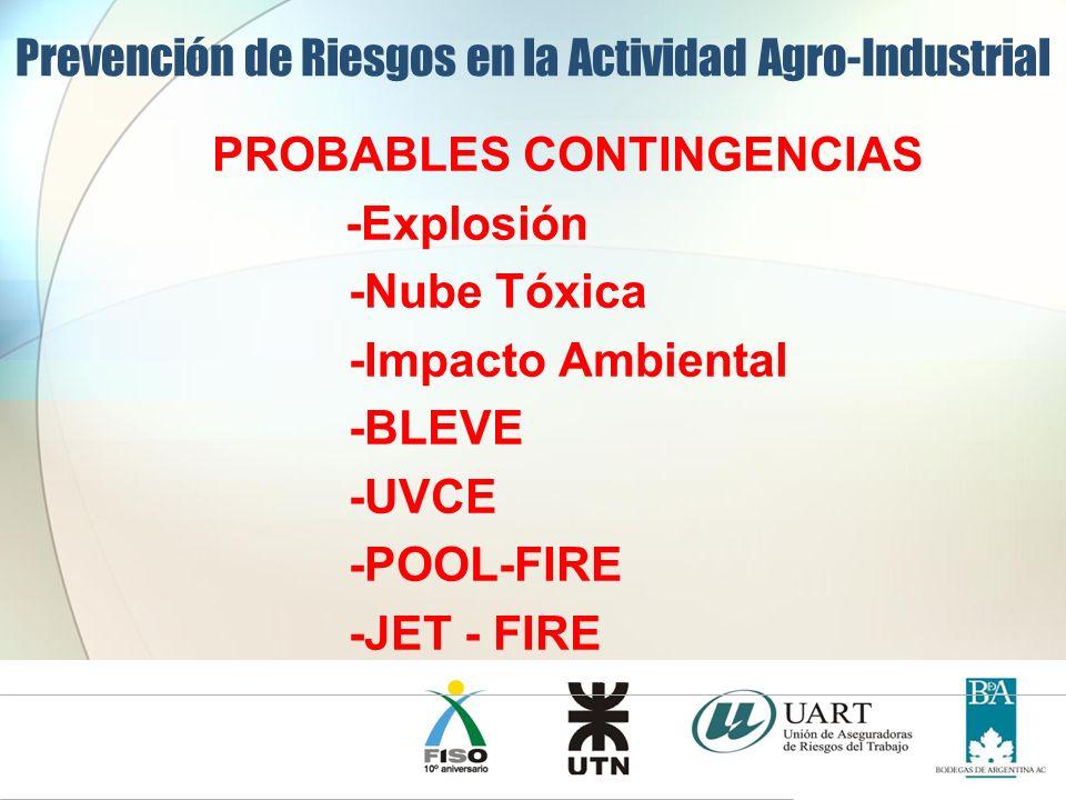 PROBABLES CONTINGENCIAS -Explosión -Nube Tóxica -Impacto Ambiental -BLEVE -UVCE -POOL-FIRE -JET - FIRE -Etc. Prevención de Riesgos en la Actividad Agr