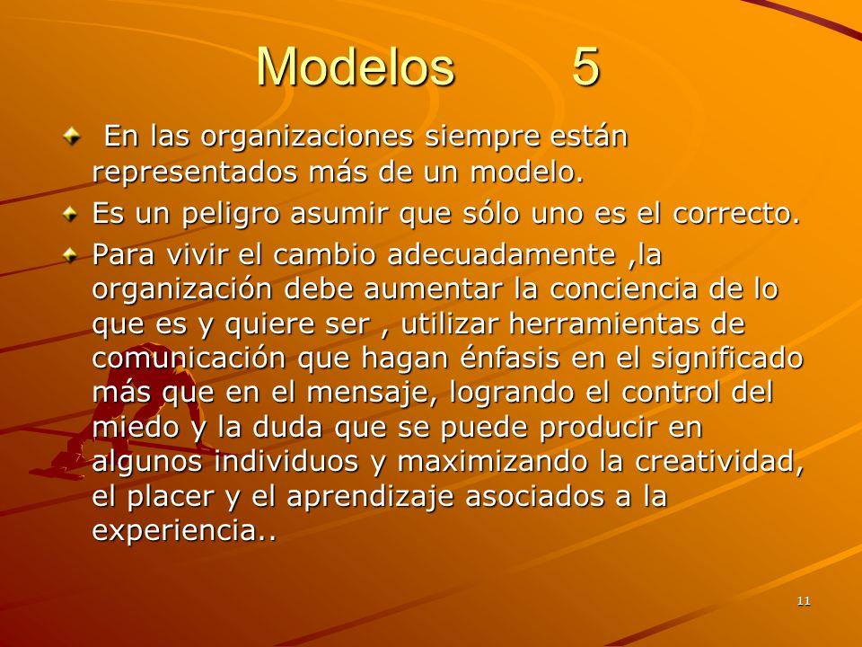 11 Modelos 5 En las organizaciones siempre están representados más de un modelo. En las organizaciones siempre están representados más de un modelo. E