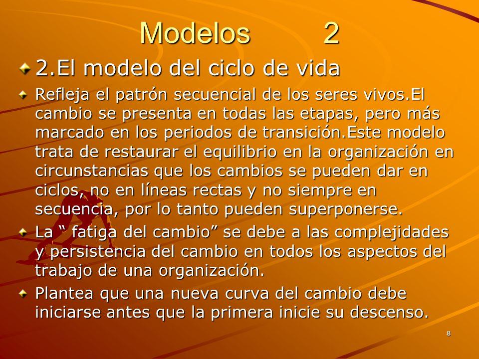 8 Modelos 2 2.El modelo del ciclo de vida Refleja el patrón secuencial de los seres vivos.El cambio se presenta en todas las etapas, pero más marcado en los periodos de transición.Este modelo trata de restaurar el equilibrio en la organización en circunstancias que los cambios se pueden dar en ciclos, no en líneas rectas y no siempre en secuencia, por lo tanto pueden superponerse.