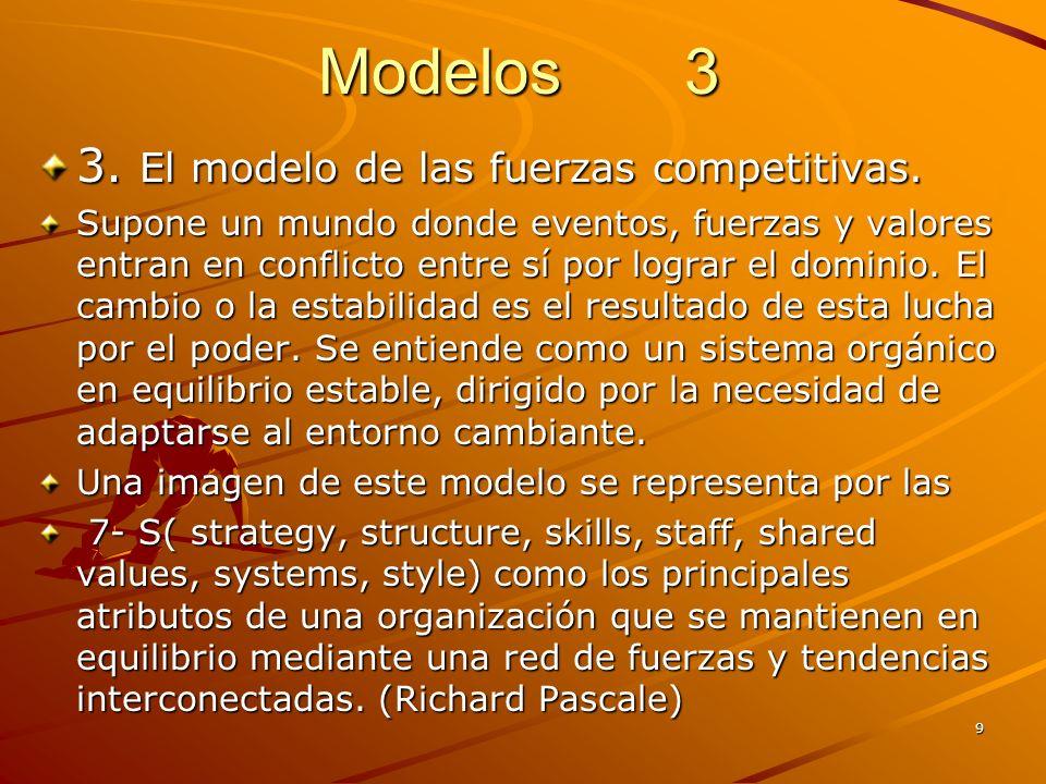 9 Modelos 3 3. El modelo de las fuerzas competitivas. Supone un mundo donde eventos, fuerzas y valores entran en conflicto entre sí por lograr el domi