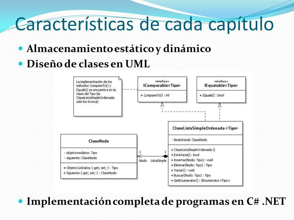 Características de cada capítulo Almacenamiento estático y dinámico Diseño de clases en UML Implementación completa de programas en C#.NET