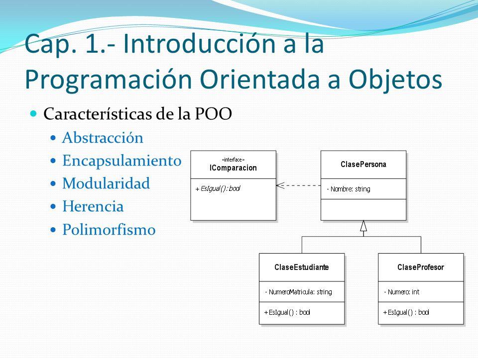 Cap. 1.- Introducción a la Programación Orientada a Objetos Características de la POO Abstracción Encapsulamiento Modularidad Herencia Polimorfismo