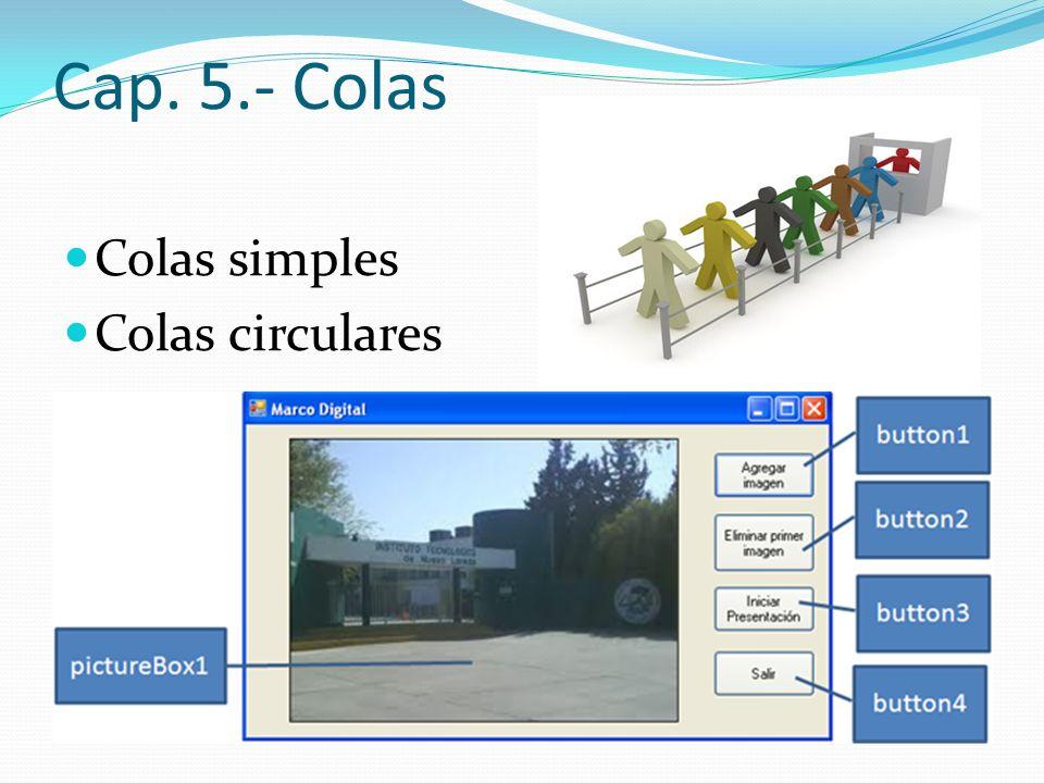 Cap. 5.- Colas Colas simples Colas circulares