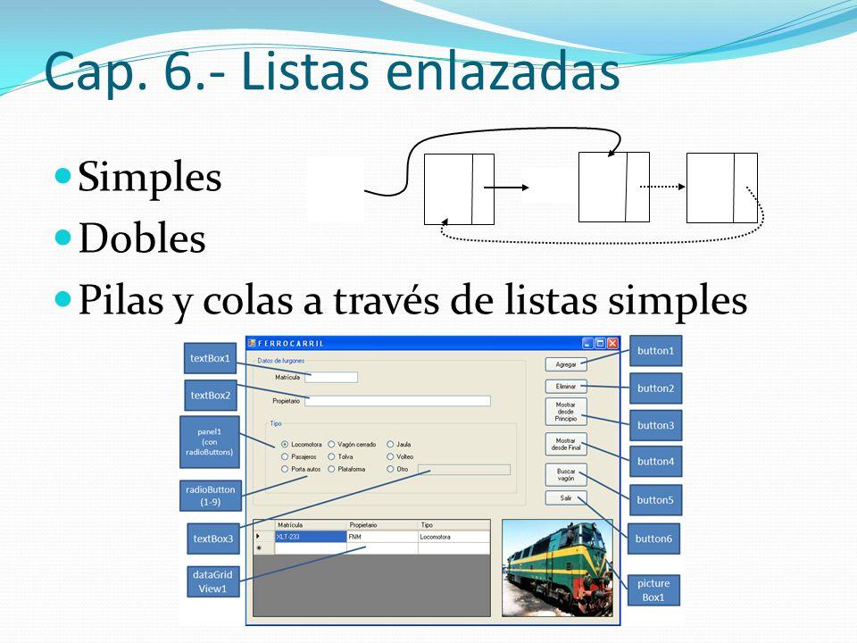 Cap. 6.- Listas enlazadas Simples Dobles Pilas y colas a través de listas simples