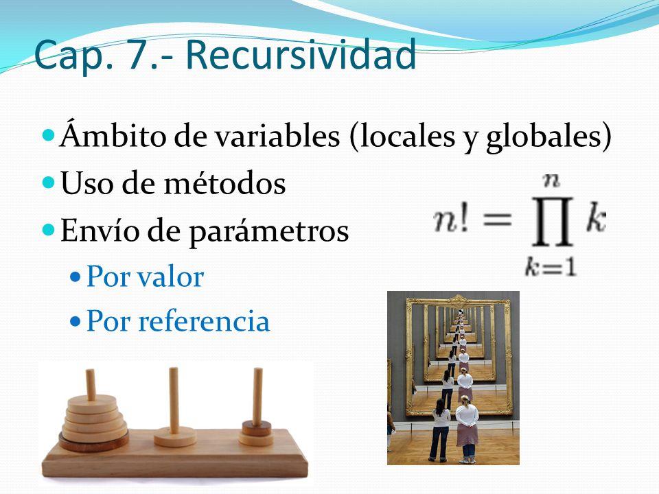 Cap. 7.- Recursividad Ámbito de variables (locales y globales) Uso de métodos Envío de parámetros Por valor Por referencia