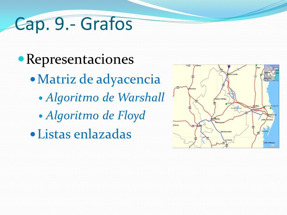 Cap. 9.- Grafos Representaciones Matriz de adyacencia Algoritmo de Warshall Algoritmo de Floyd Listas enlazadas