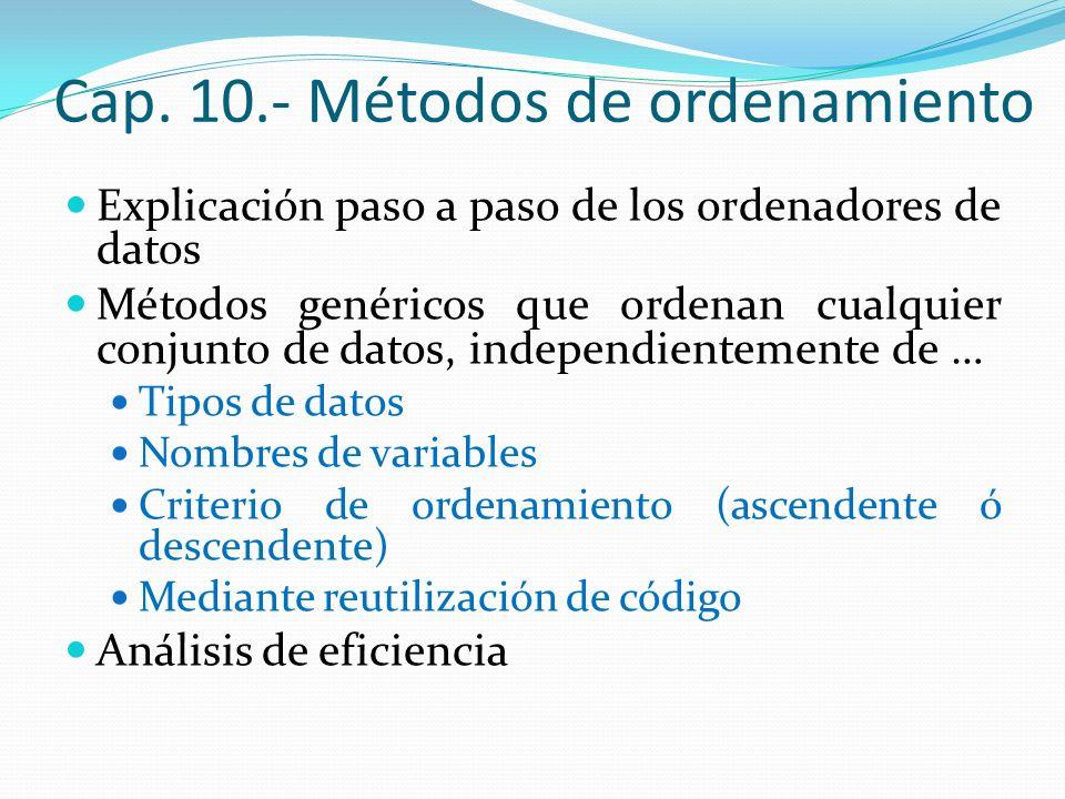 Cap. 10.- Métodos de ordenamiento Explicación paso a paso de los ordenadores de datos Métodos genéricos que ordenan cualquier conjunto de datos, indep