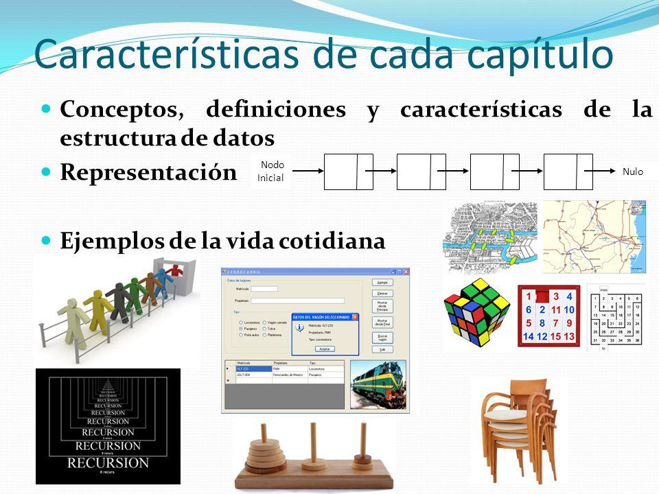 Características de cada capítulo Conceptos, definiciones y características de la estructura de datos Representación Ejemplos de la vida cotidiana Nulo