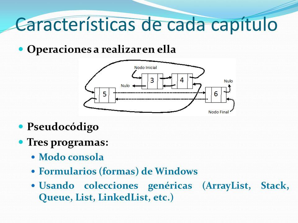 Características de cada capítulo Operaciones a realizar en ella Pseudocódigo Tres programas: Modo consola Formularios (formas) de Windows Usando colec