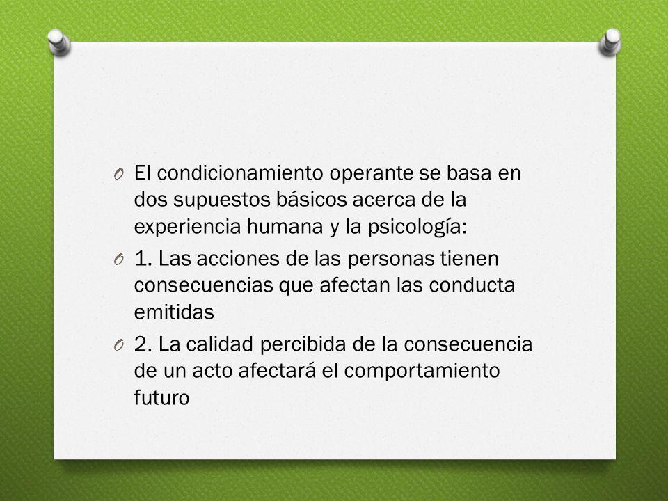 O El condicionamiento operante se basa en dos supuestos básicos acerca de la experiencia humana y la psicología: O 1.