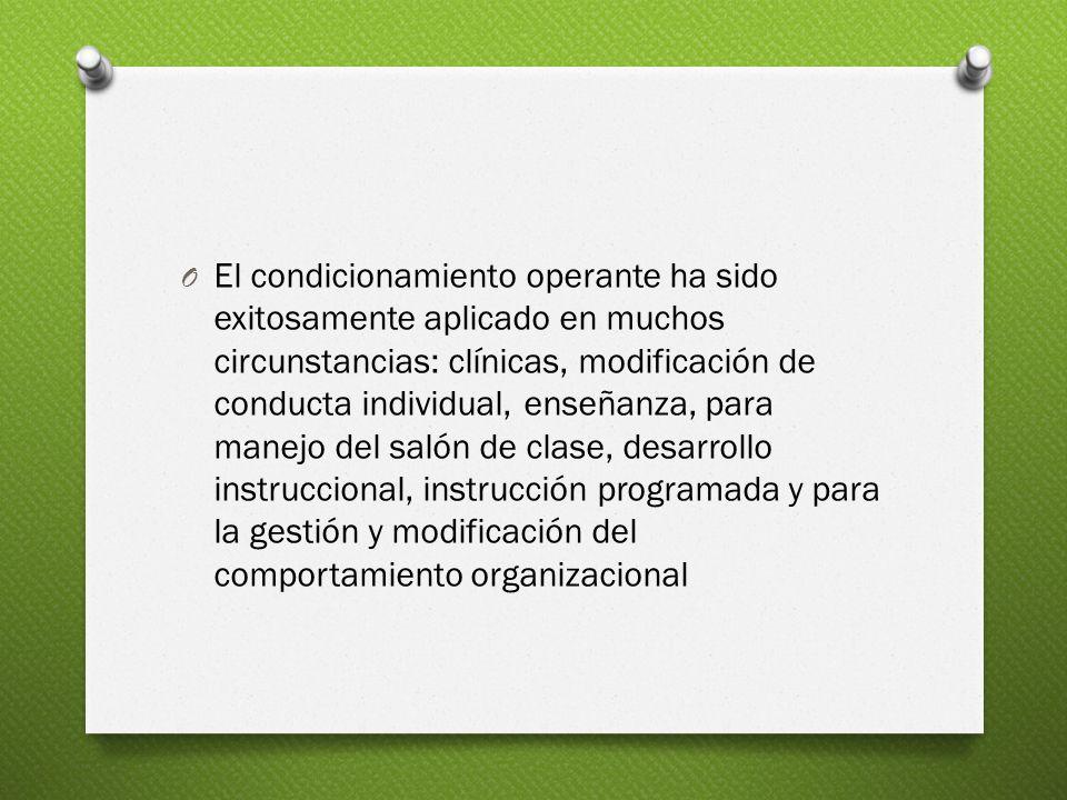 O El condicionamiento operante ha sido exitosamente aplicado en muchos circunstancias: clínicas, modificación de conducta individual, enseñanza, para manejo del salón de clase, desarrollo instruccional, instrucción programada y para la gestión y modificación del comportamiento organizacional