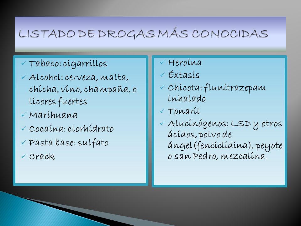 Inhalantes: Neoprén, tolueno, bencina o parafina, éter o solventes volátiles de pinturas, pinturas en spray, acetona, solventes para extintores de incendios Analgésicos: Tylenol con codeína, codeína, metadona, morfina, petidina, tramal, fentanyl Tranquilizantes: clonazepam, lorazepam, diazepam, clordiazepóxido, bromazepam, midazolam, zopiclona, flunitrazepam Estimulantes: anfetaminas, ritalín, metilfenidato, pemolina o Cylert, Cidrin, escancil, fenproporex, anfepramona.