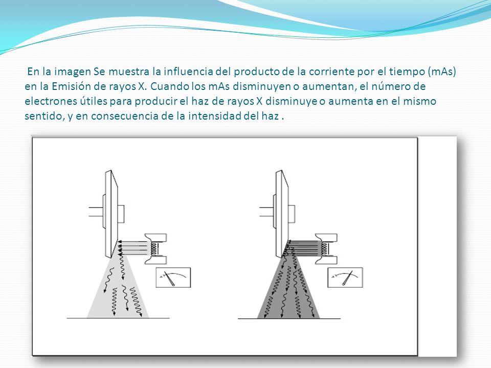 En la imagen Se muestra la influencia del producto de la corriente por el tiempo (mAs) en la Emisión de rayos X. Cuando los mAs disminuyen o aumentan,