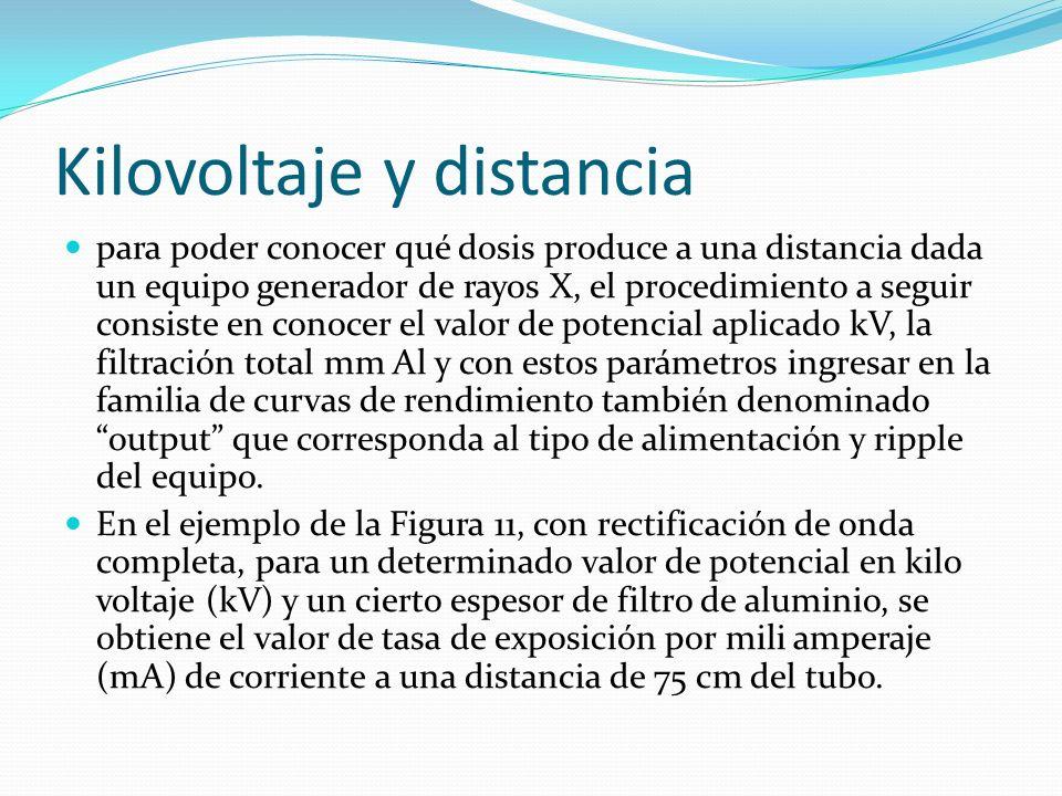 Kilovoltaje y distancia para poder conocer qué dosis produce a una distancia dada un equipo generador de rayos X, el procedimiento a seguir consiste e