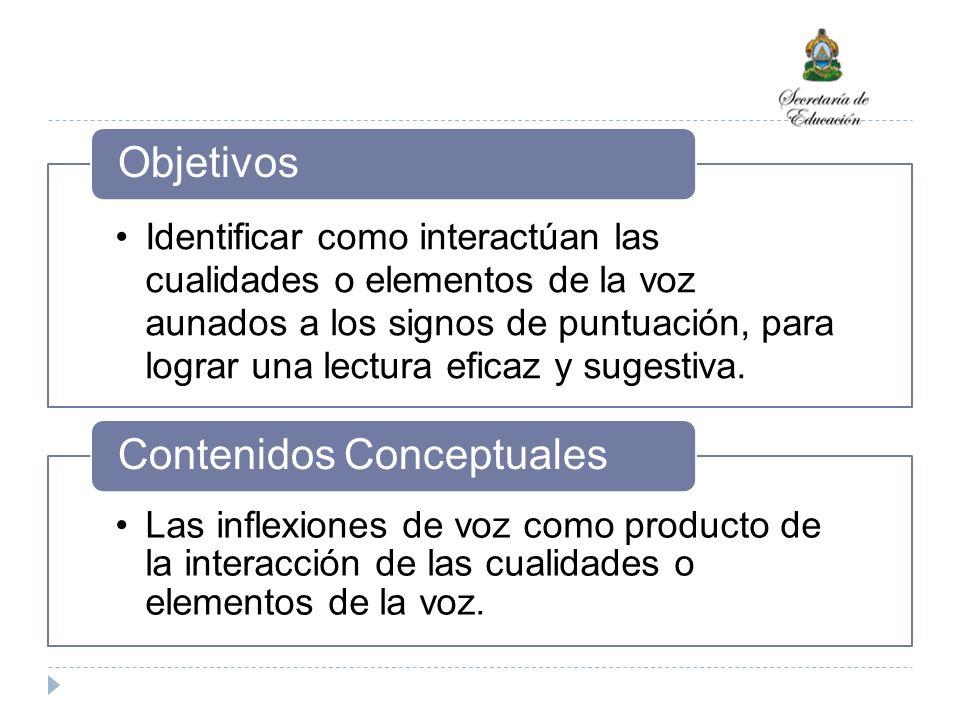 Identificar como interactúan las cualidades o elementos de la voz aunados a los signos de puntuación, para lograr una lectura eficaz y sugestiva. Obje