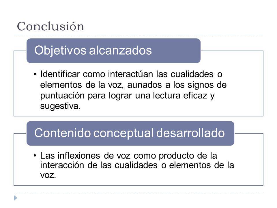 Identificar como interactúan las cualidades o elementos de la voz, aunados a los signos de puntuación para lograr una lectura eficaz y sugestiva. Obje
