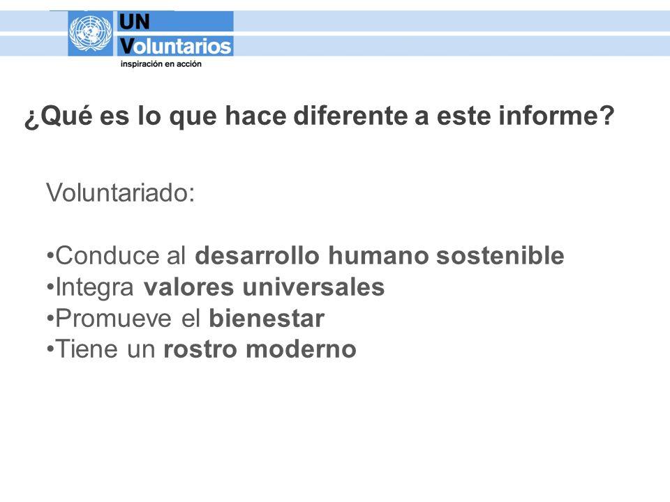 ¿Qué es lo que hace diferente a este informe? Voluntariado: Conduce al desarrollo humano sostenible Integra valores universales Promueve el bienestar