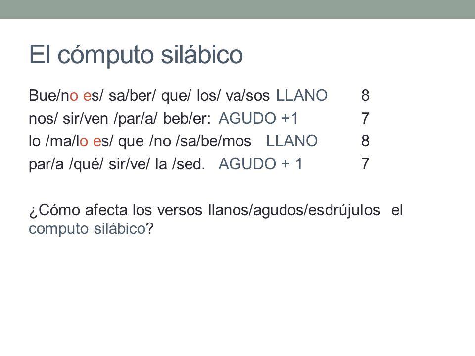 El cómputo silábico Bue/no es/ sa/ber/ que/ los/ va/sos LLANO8 nos/ sir/ven /par/a/ beb/er: AGUDO +17 lo /ma/lo es/ que /no /sa/be/mosLLANO8 par/a /qu