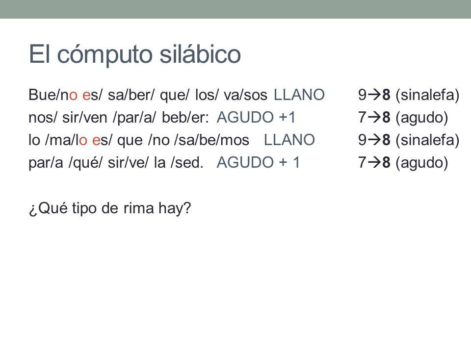 El cómputo silábico Bue/no es/ sa/ber/ que/ los/ va/sos LLANO9 8 (sinalefa) nos/ sir/ven /par/a/ beb/er: AGUDO +17 8 (agudo) lo /ma/lo es/ que /no /sa
