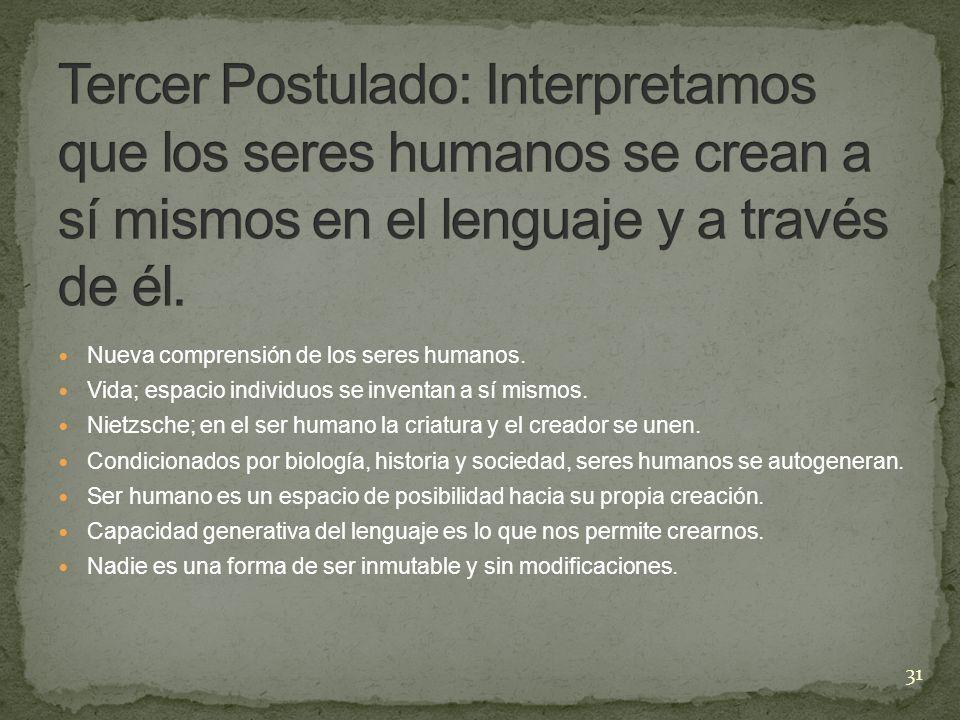 Nueva comprensión de los seres humanos. Vida; espacio individuos se inventan a sí mismos. Nietzsche; en el ser humano la criatura y el creador se unen