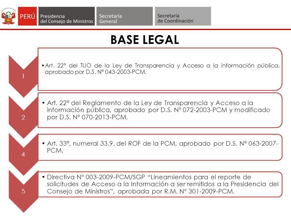 BASE LEGAL 1 Art.