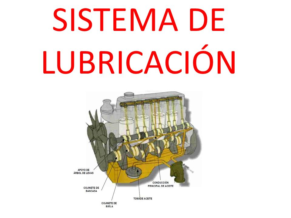 FINALIDAD DEL ENGRASE EN EL MOTOR Todos los órganos de cualquier máquina que se muevan en contacto con otros elementos del mismo, están sujetos a rozamientos.