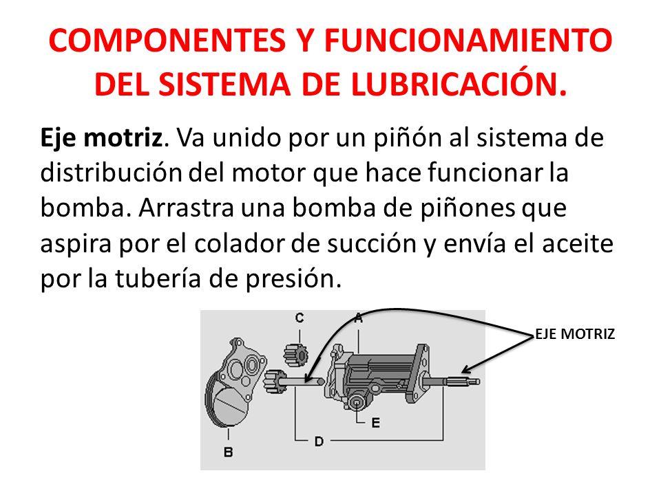 NORMA A.P.I.Condiciones de servicio para motores de gasolina (identificador S).