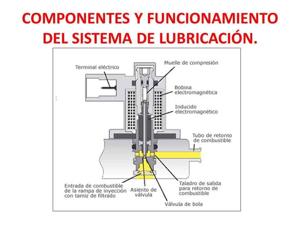 Manómetro: Por presión de lubricación se entiende la presión a la que circula el aceite por la tubería general de engrase.