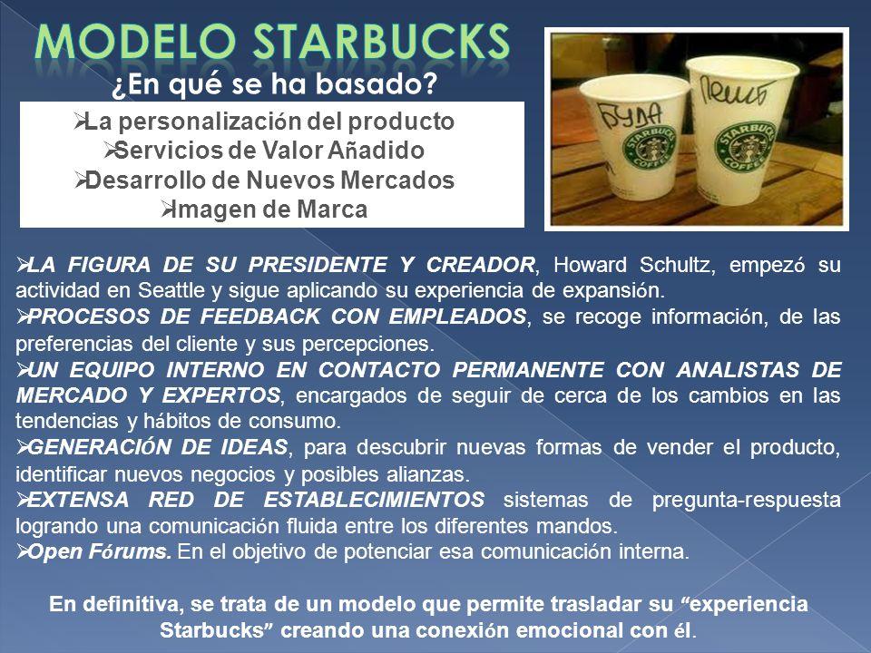 La personalizaci ó n del producto Servicios de Valor A ñ adido Desarrollo de Nuevos Mercados Imagen de Marca ¿En qué se ha basado.