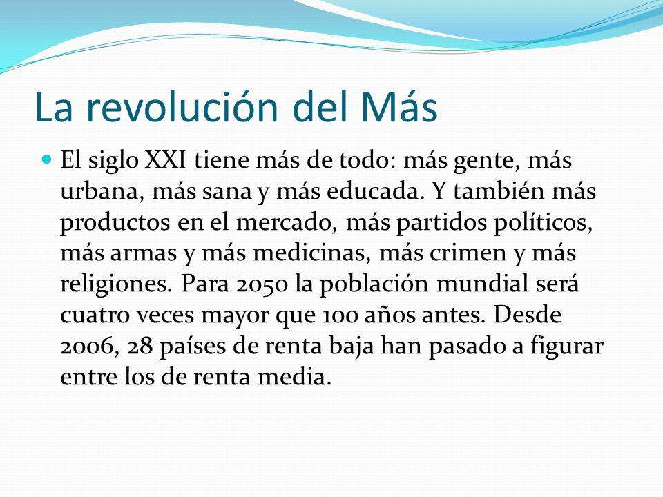 La revolución del Más El siglo XXI tiene más de todo: más gente, más urbana, más sana y más educada. Y también más productos en el mercado, más partid