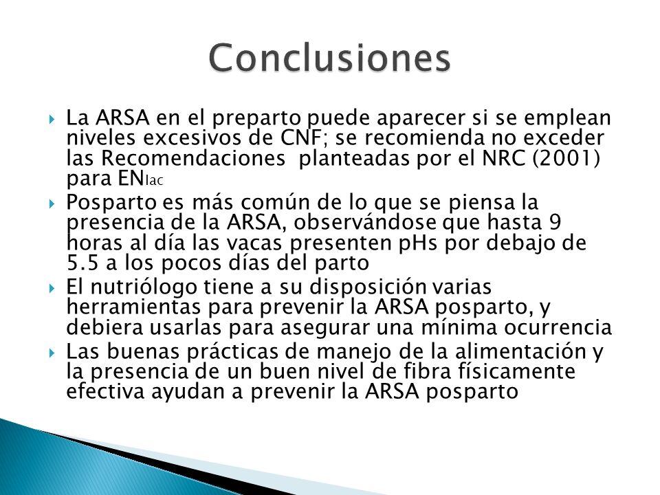 La ARSA en el preparto puede aparecer si se emplean niveles excesivos de CNF; se recomienda no exceder las Recomendaciones planteadas por el NRC (2001