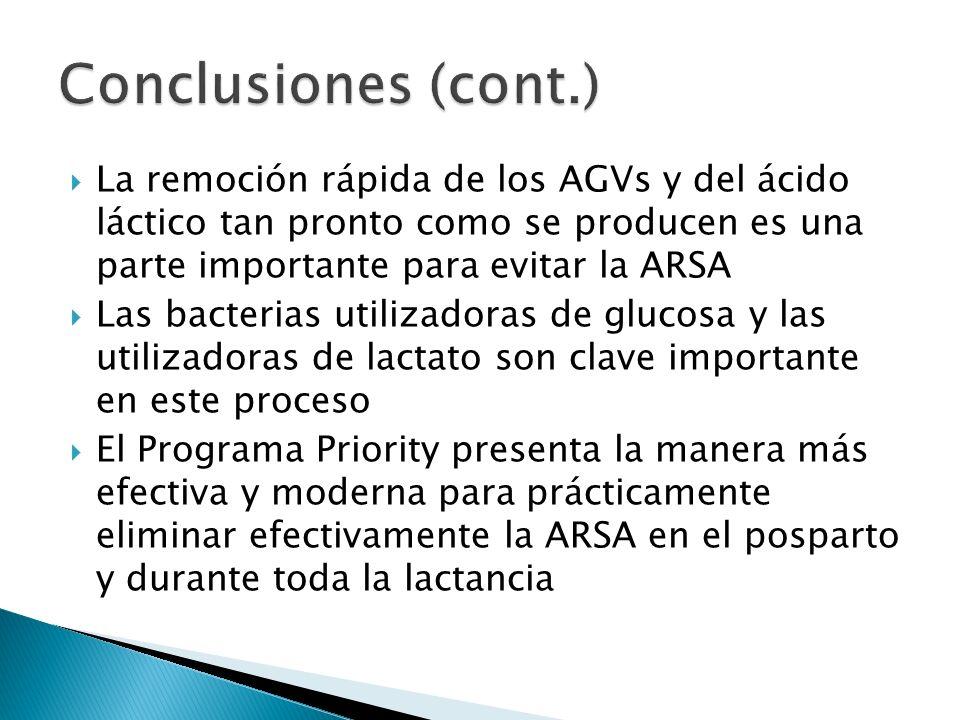 La remoción rápida de los AGVs y del ácido láctico tan pronto como se producen es una parte importante para evitar la ARSA Las bacterias utilizadoras