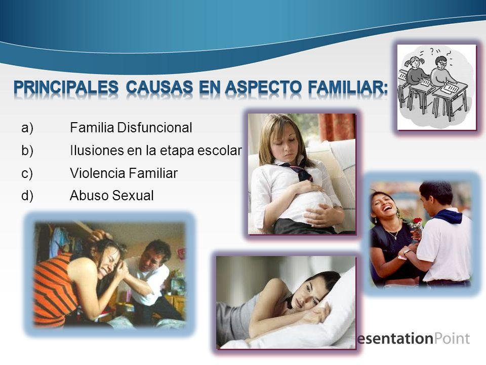 a)Familia Disfuncional b)Ilusiones en la etapa escolar c)Violencia Familiar d) Abuso Sexual