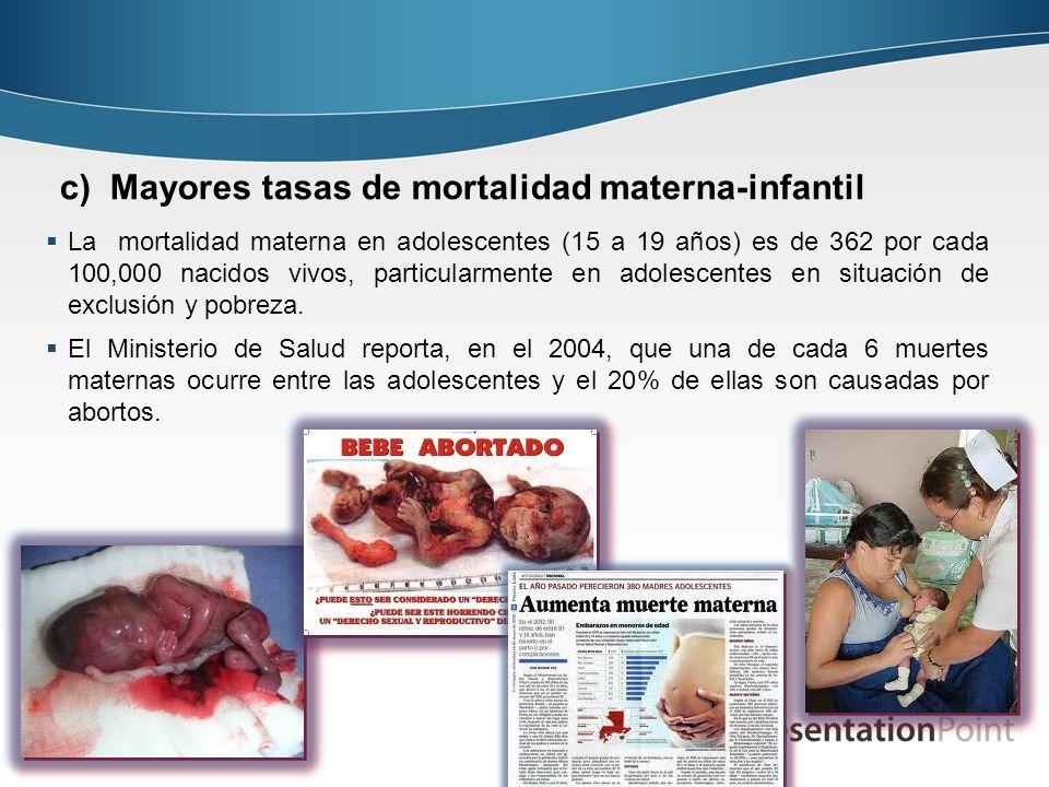 c) Mayores tasas de mortalidad materna-infantil La mortalidad materna en adolescentes (15 a 19 años) es de 362 por cada 100,000 nacidos vivos, particu