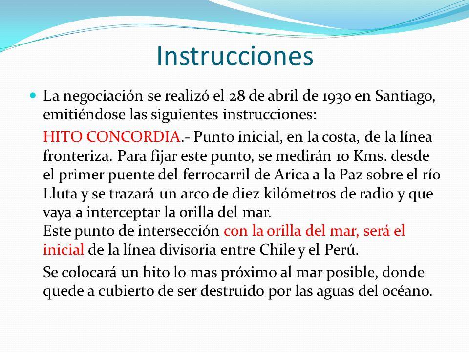 Instrucciones La negociación se realizó el 28 de abril de 1930 en Santiago, emitiéndose las siguientes instrucciones: HITO CONCORDIA.- Punto inicial,