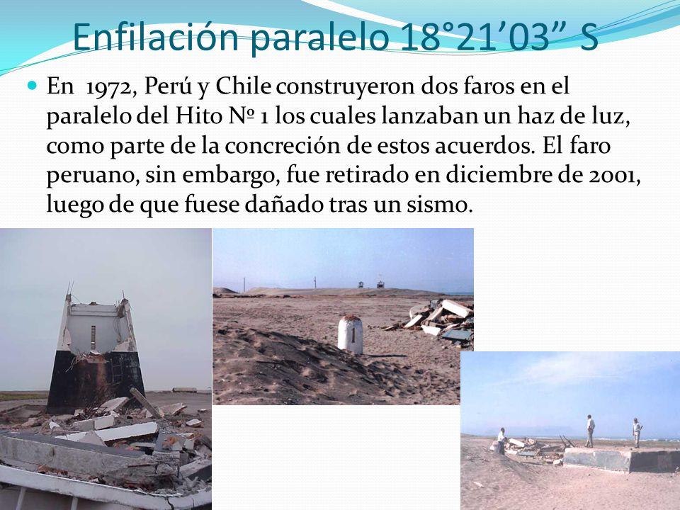 Enfilación paralelo 18°2103 S En 1972, Perú y Chile construyeron dos faros en el paralelo del Hito Nº 1 los cuales lanzaban un haz de luz, como parte