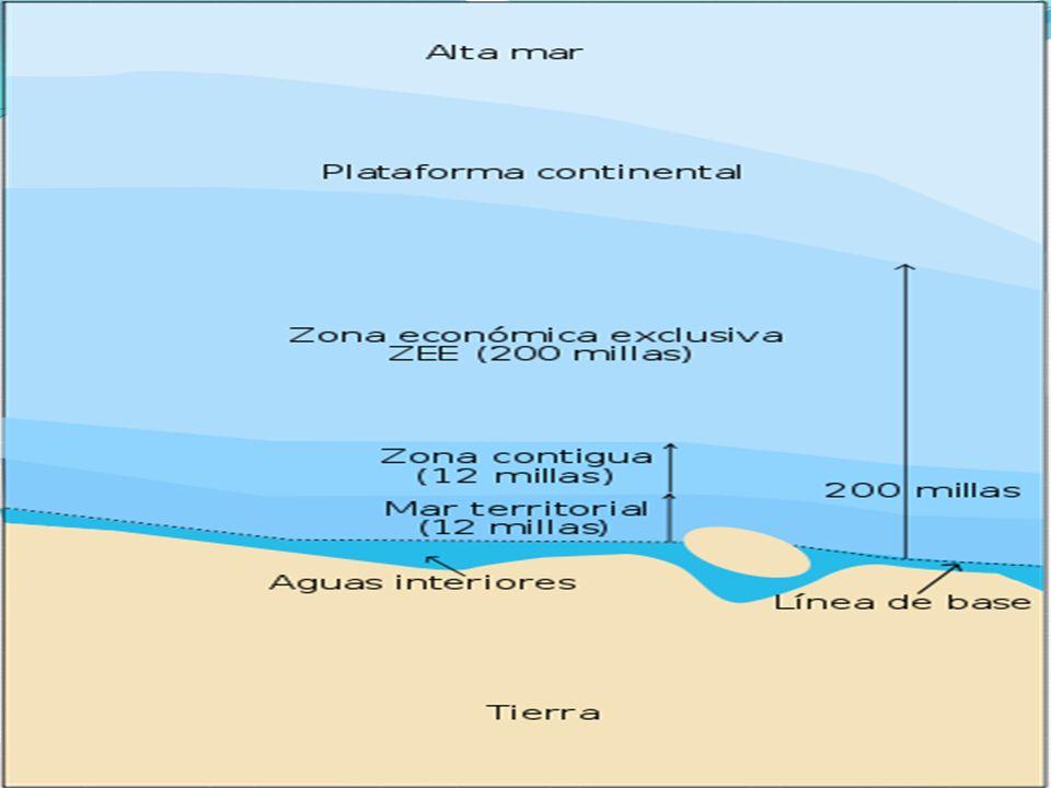 Declaraciones de espacios marítimos Reglamento de medidas para evitar el contrabando marítimo, de 1836 de Ecuador fija el paralelo del estado limítrofe Declaración de Panamá de 1939, 300 millas marinas de zona de seguridad (confirma método de paralelos en estados adyacentes) Declaración de Truman de 1945 de zonas de conservación Declaración de 200 millas: Chile el 23 de junio de 1947 Perú el 1° de agosto de 1947 Costa Rica el 27 de julio de 1948 El Salvador el 14 de septiembre de 1950 Honduras en marzo de 1950 III Conferencia del Derecho del Mar 1973-1982
