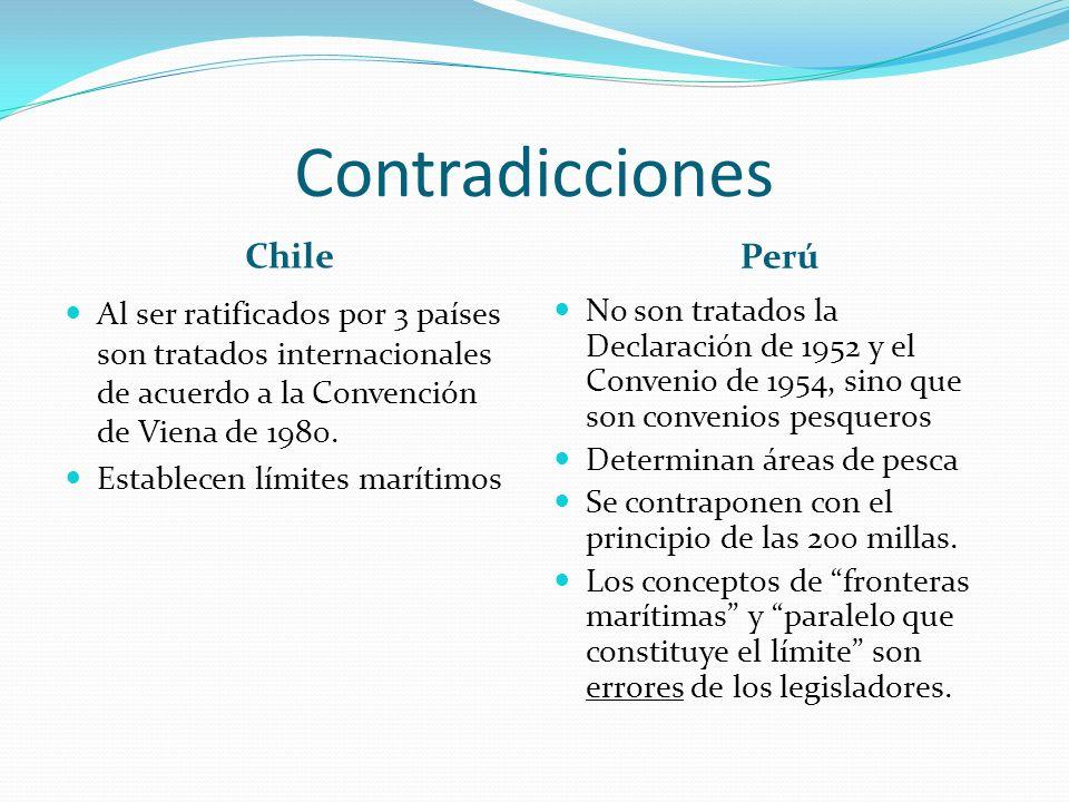 Contradicciones Chile Perú Al ser ratificados por 3 países son tratados internacionales de acuerdo a la Convención de Viena de 1980. Establecen límite